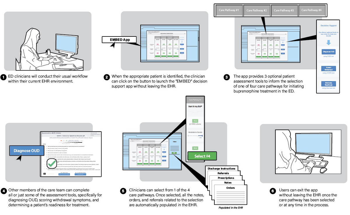 JHF - Computerized Clinical Decision Support System for
