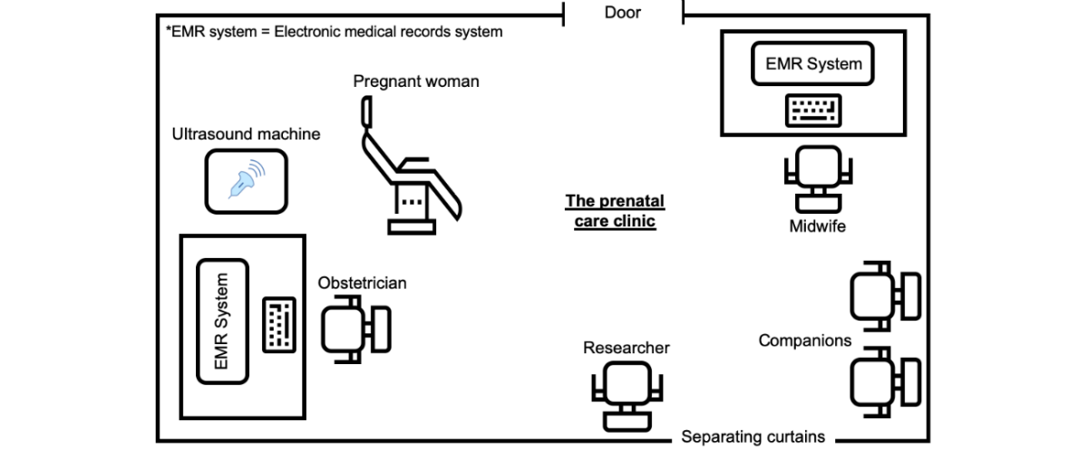 JHF - Understanding the Situated Roles of Electronic Medical