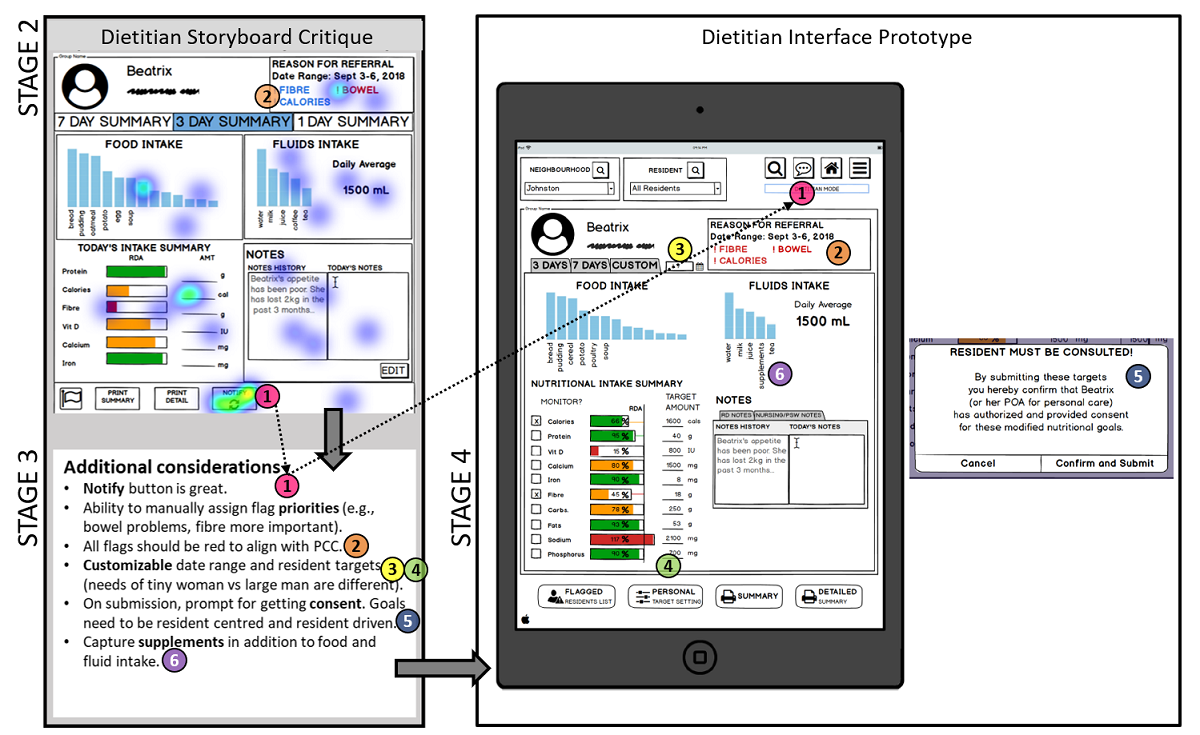 JHF - Prototyping the Automated Food Imaging and Nutrient