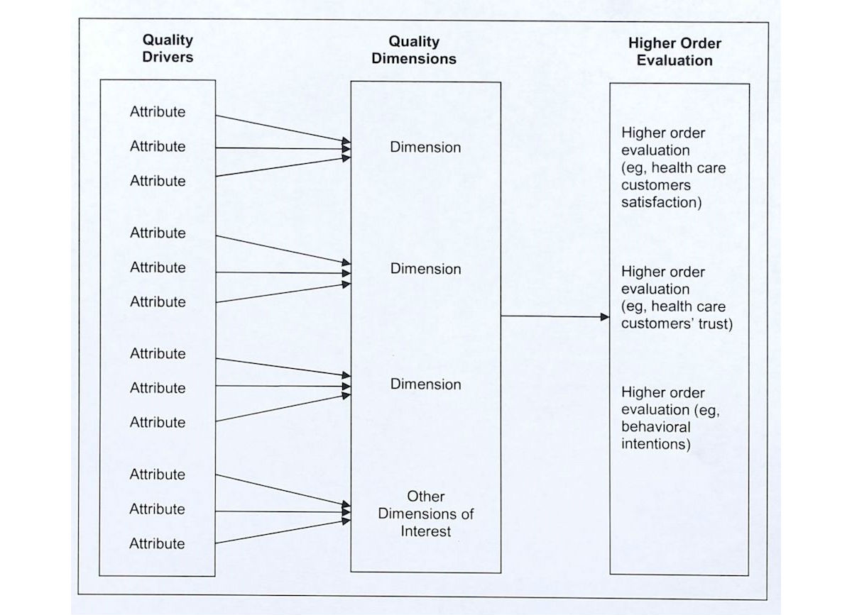 JHF - Defining Information Quality Into Health Websites: A
